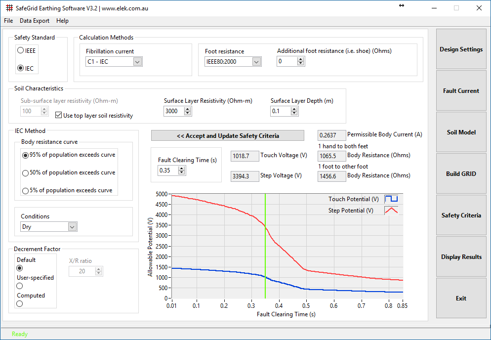 Figure 2 Safety Criteria as implemented in SafeGrid earthing software for both IEEE and IEC Standards