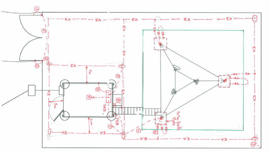 Figure 1. Sketch of mobile phone repeater station earthing system.