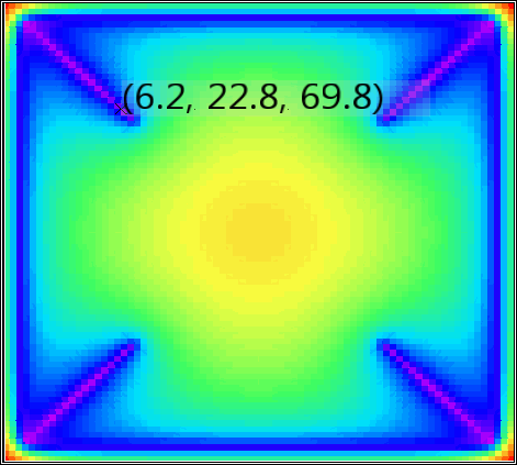 Figure 4 Touch potentials (V) in X-Y view – Case 1