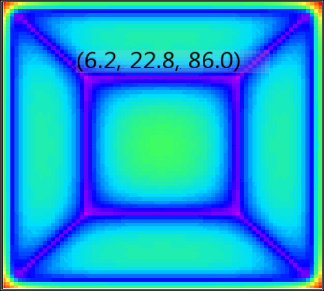 Figure 7 Touch potentials (V) in X-Y view – Case 2