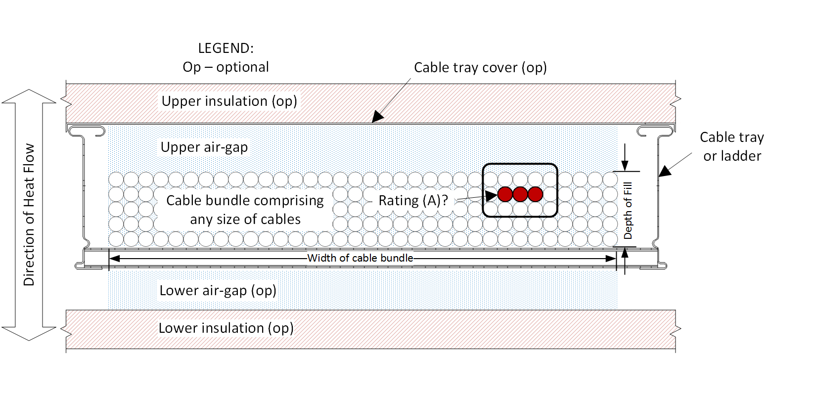 Stolpe method - High Voltage Power Cable Current Ratings