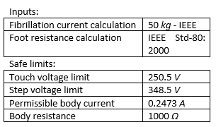 Table 7 Step and touch potential limits to IEEE Std-80