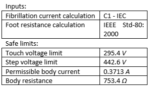 Table 8 Step and touch potential limits to IEC 60479