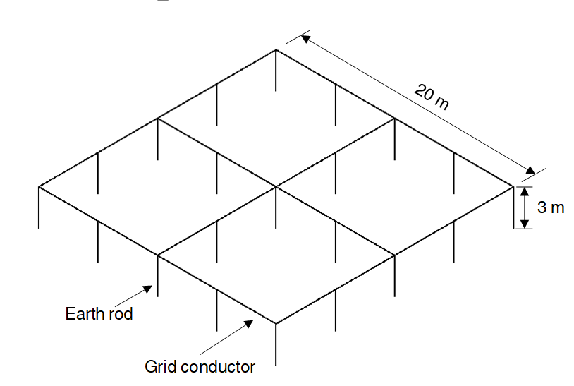 (a) 3D view of example system