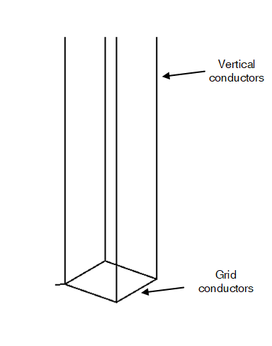 (a) Modelled as 4 vertical conductors