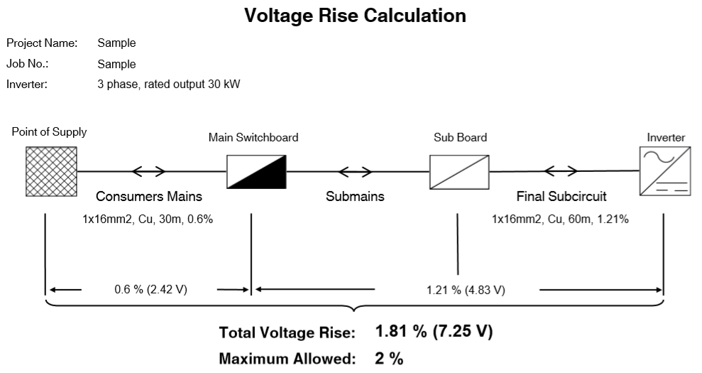 Voltage Rise Report Template Image - Cable Pro (Web) - Revision History