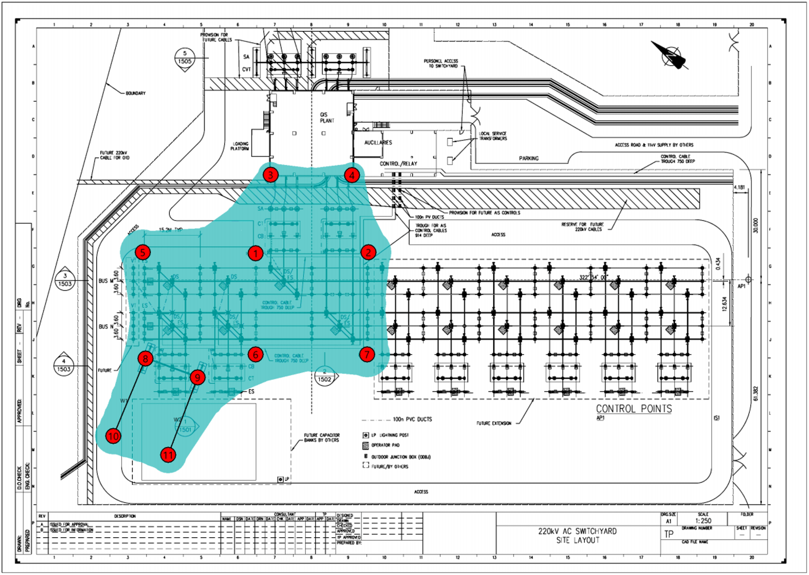 Figure 4 Substation with Zones of Protection using Rolling Sphere Method ELEK SafeGrid Software - Lightning Protection Design for Substations